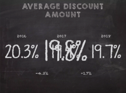 Average-Discount-Code-2016-2018