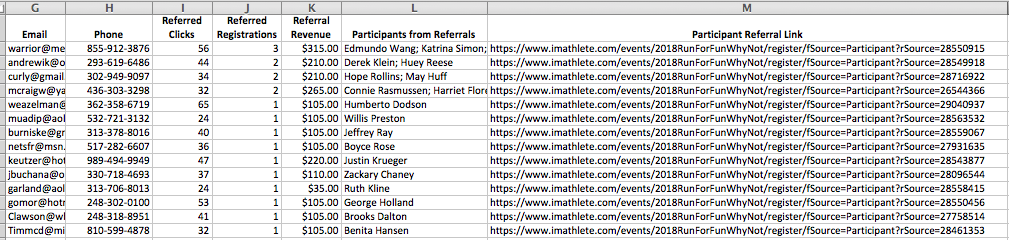imATHLETE Social Sharing and Referral Report
