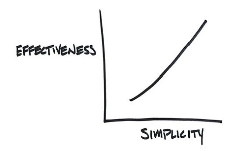 simple_graph.jpg